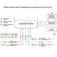 Газовый котел Ariston Cares X 18 FF